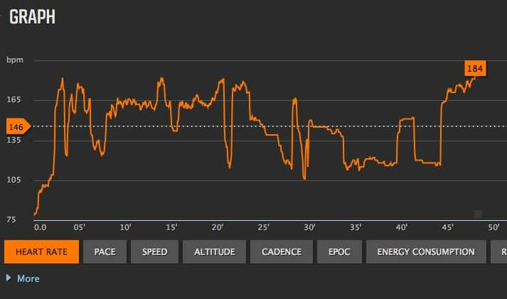 Katie's heart rate during VCM |Cabotfit on healthyseasonalrecipes.com