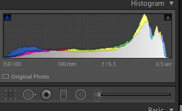 what is a histogram | photography tips on healthyseasonalrecipes.com