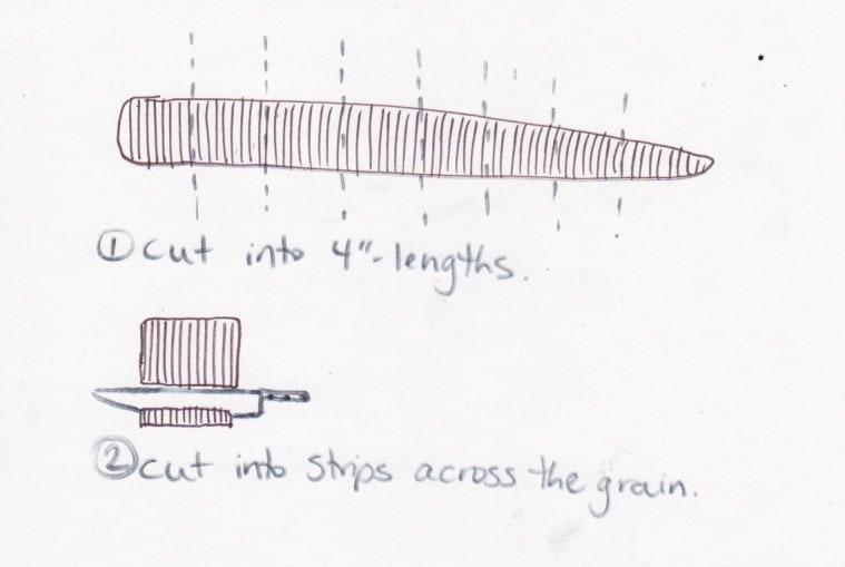 cutting-skirt-steak-against-the-grain