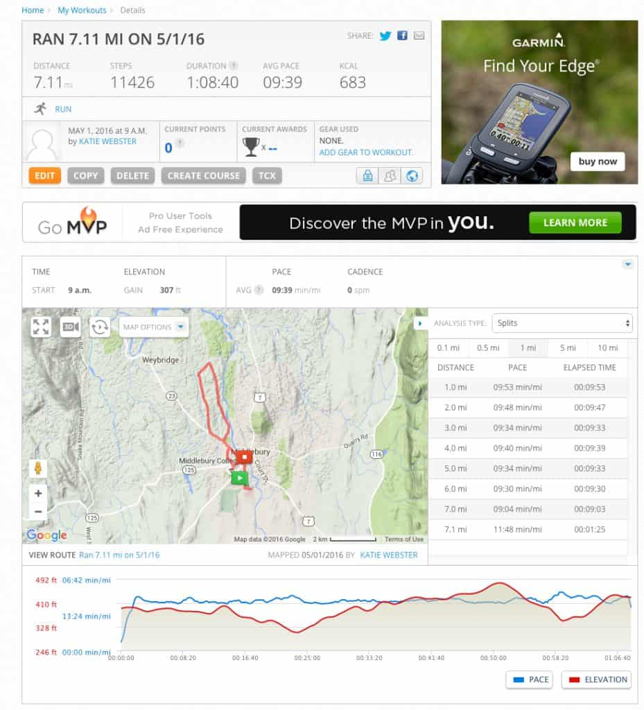 Race Recap from the first 7 miles of the Middlebury Maple Run with the Cabot Fit Team 2016