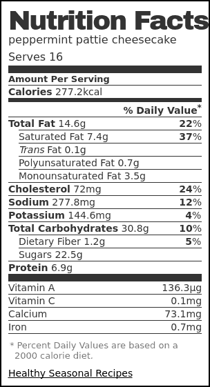 Nutrition label for peppermint pattie cheesecake